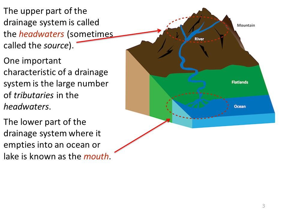 the upper part of the drainage system is called the headwaters (sometimes  called the source