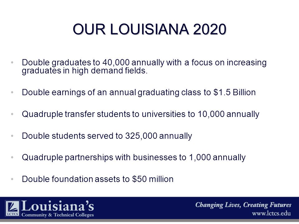 OUR LOUISIANA 2020 Double graduates to 40,000 annually with a focus on increasing graduates in high demand fields.