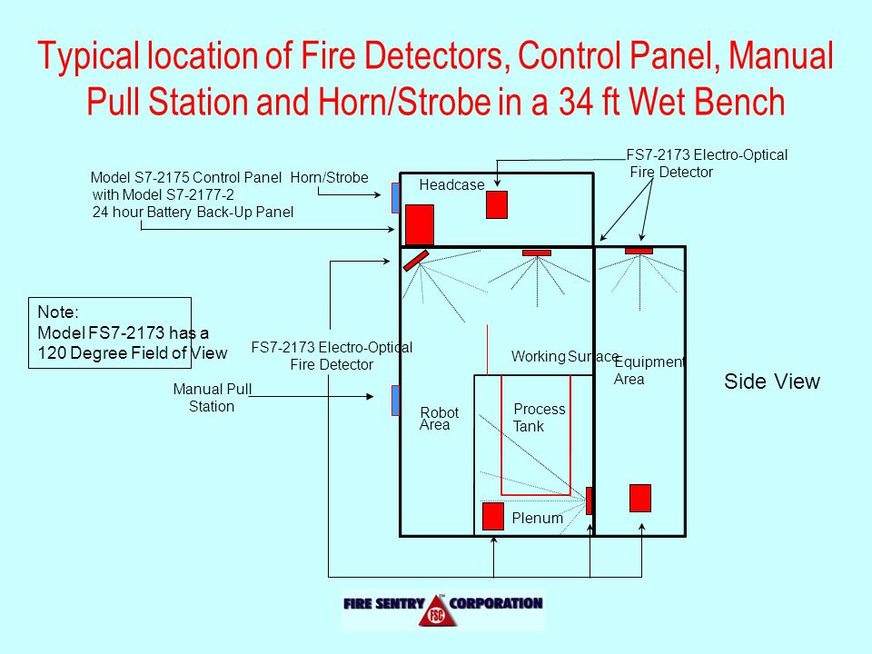 Pull Station Locations Diagram Circuit Connection Diagram