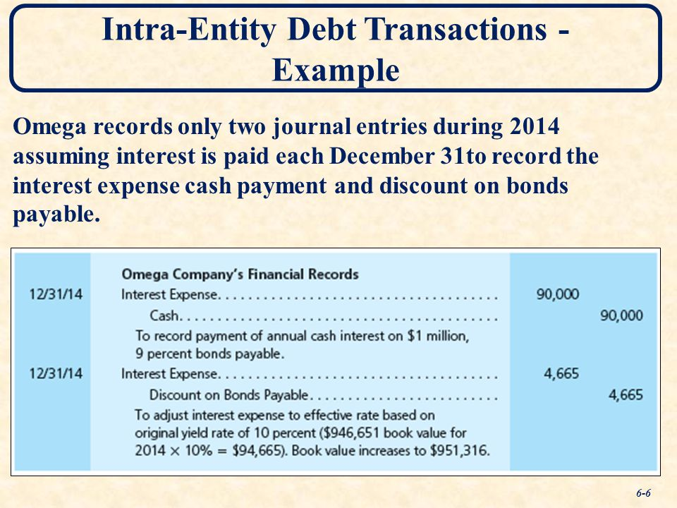 Intra-Entity Debt Transactions - Example
