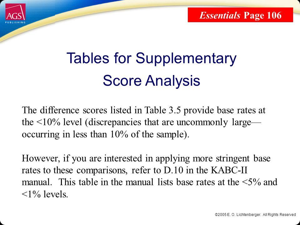 kabc ii advanced interpretation elizabeth o lichtenberger ph d rh slideplayer com KABC-II Sample Items KABC-II Averages