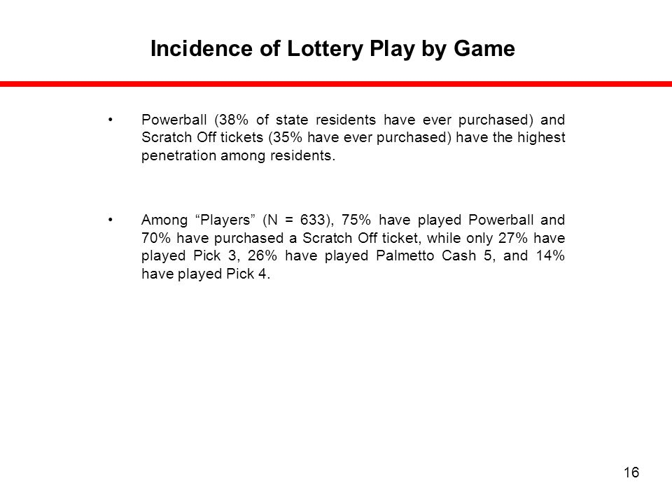 South Carolina Education Lottery Player Profile Study ppt