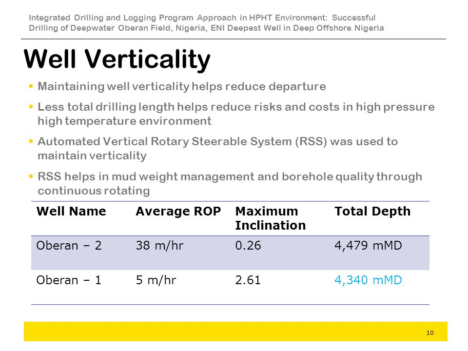Well Verticality Maintaining well verticality helps reduce departure