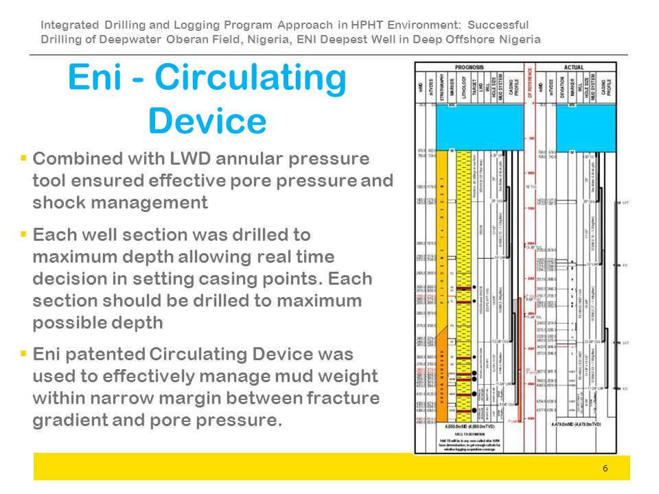 Eni - Circulating Device