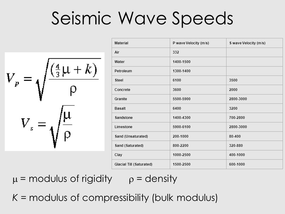 Seismic Wave Speeds = modulus of rigidity  = density