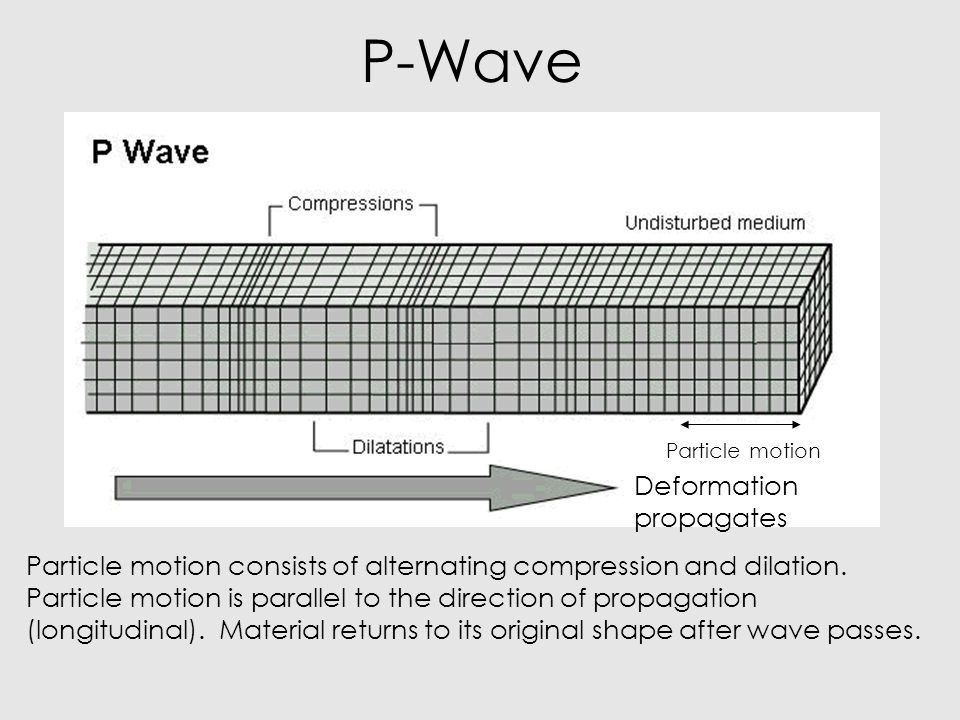 P-Wave Deformation propagates
