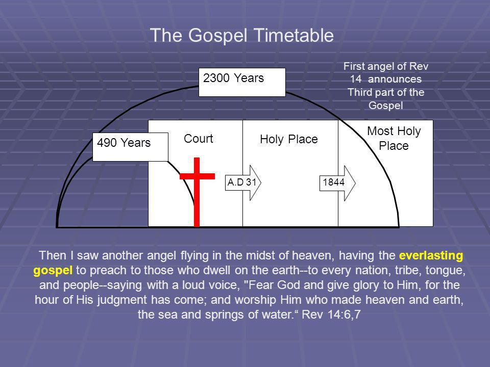 The Gospel Timetable 2300 Years Most Holy Place Court Holy Place