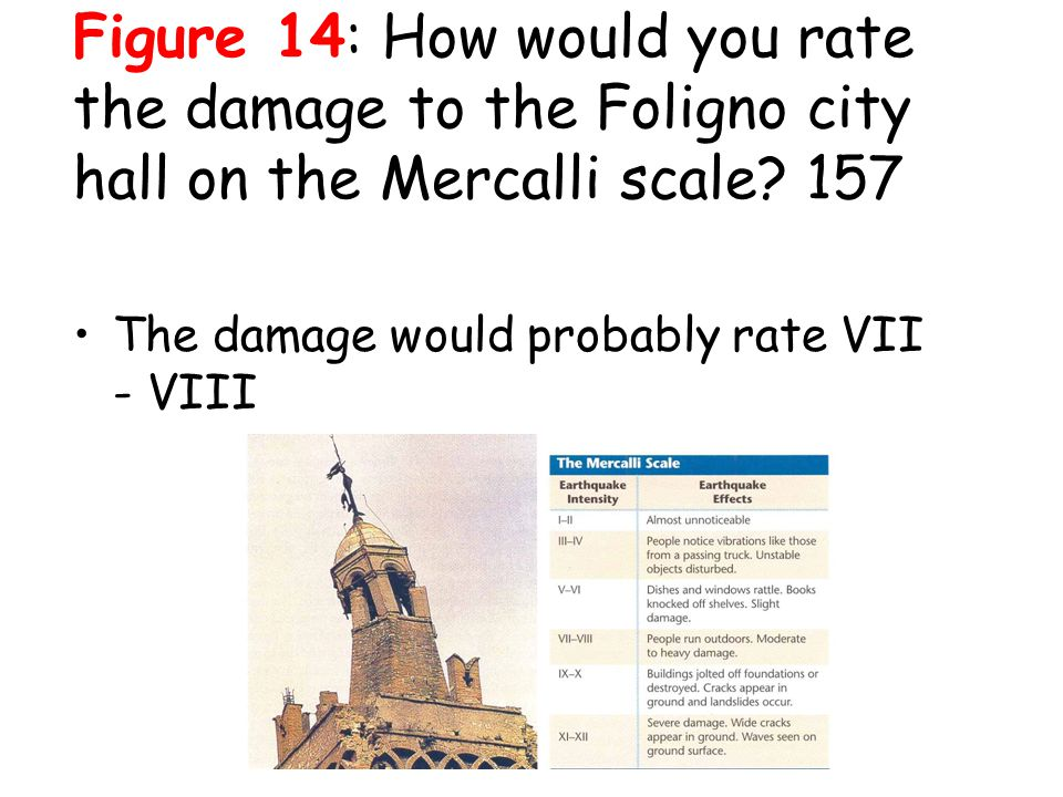 Figure 14: How would you rate the damage to the Foligno city hall on the Mercalli scale 157