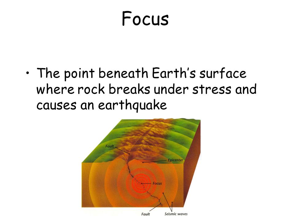 Focus The point beneath Earth's surface where rock breaks under stress and causes an earthquake