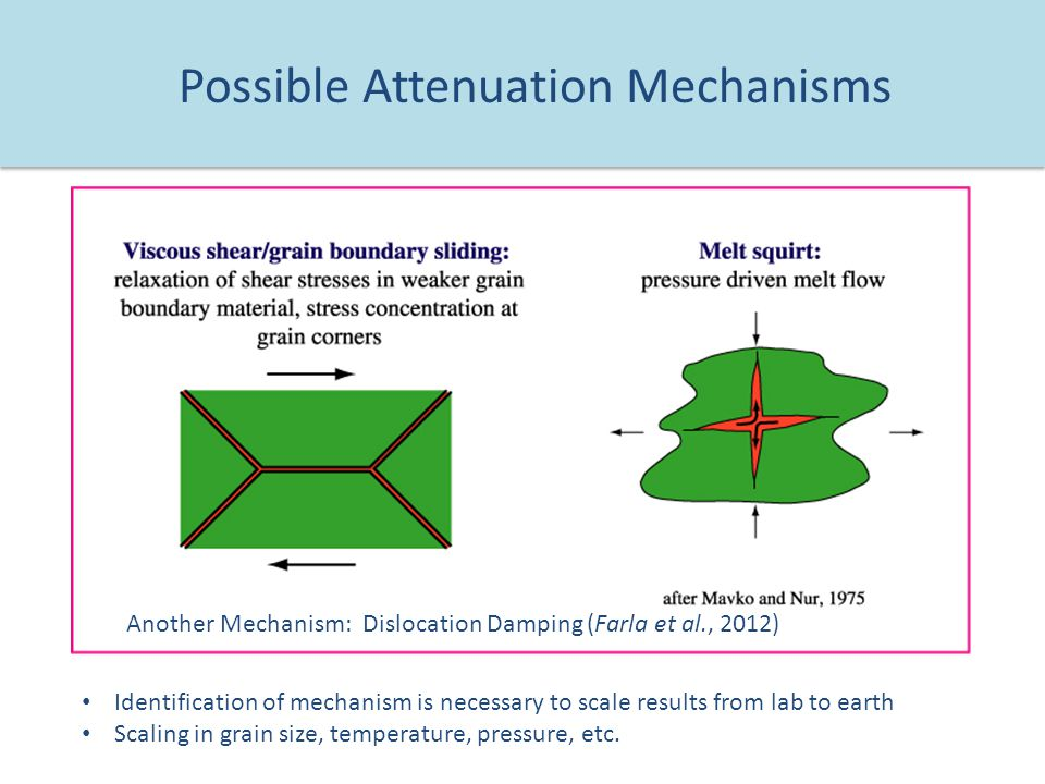 Possible Attenuation Mechanisms