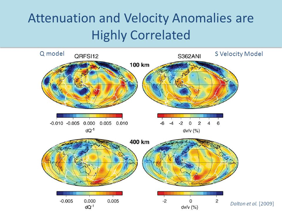 Attenuation and Velocity Anomalies are Highly Correlated