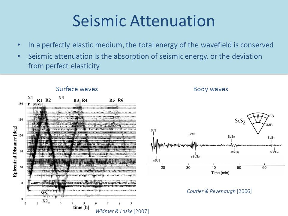 Seismic Attenuation In a perfectly elastic medium, the total energy of the wavefield is conserved.