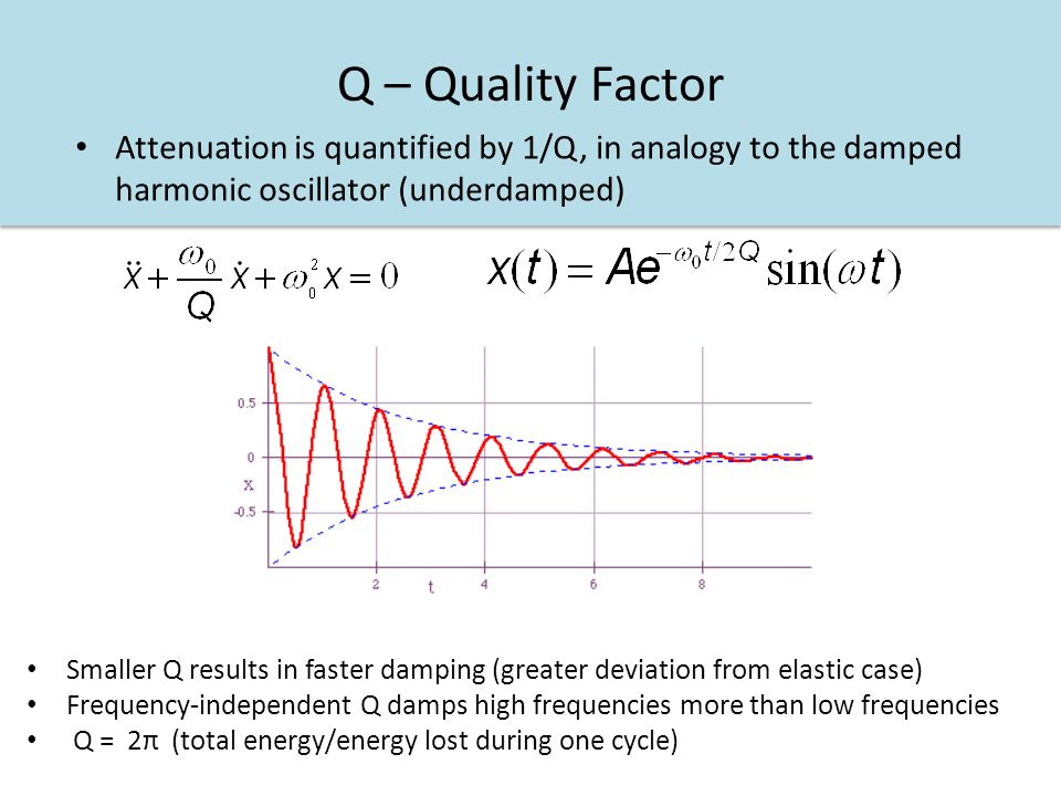 Q – Quality Factor Attenuation is quantified by 1/Q, in analogy to the damped harmonic oscillator (underdamped)