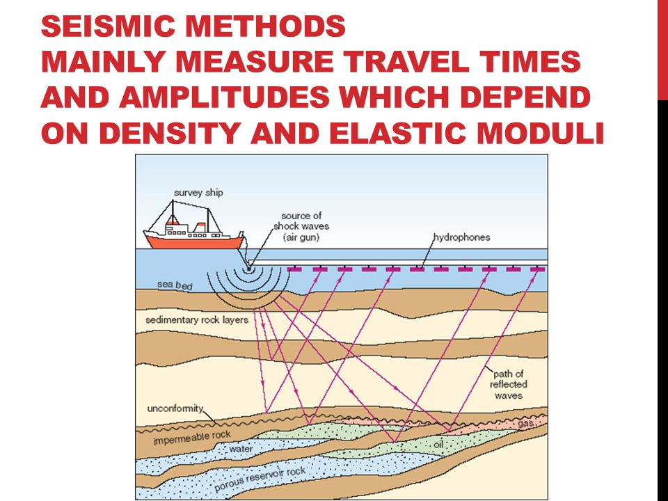 Seismic methods Mainly measure travel times and amplitudes which depend on density and elastic moduli
