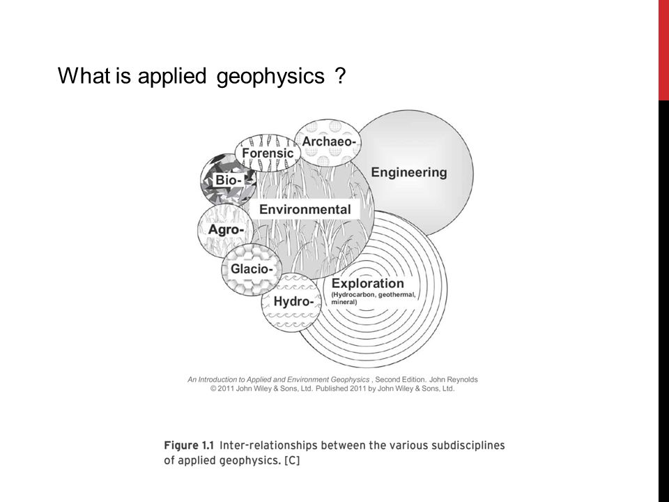 What is applied geophysics