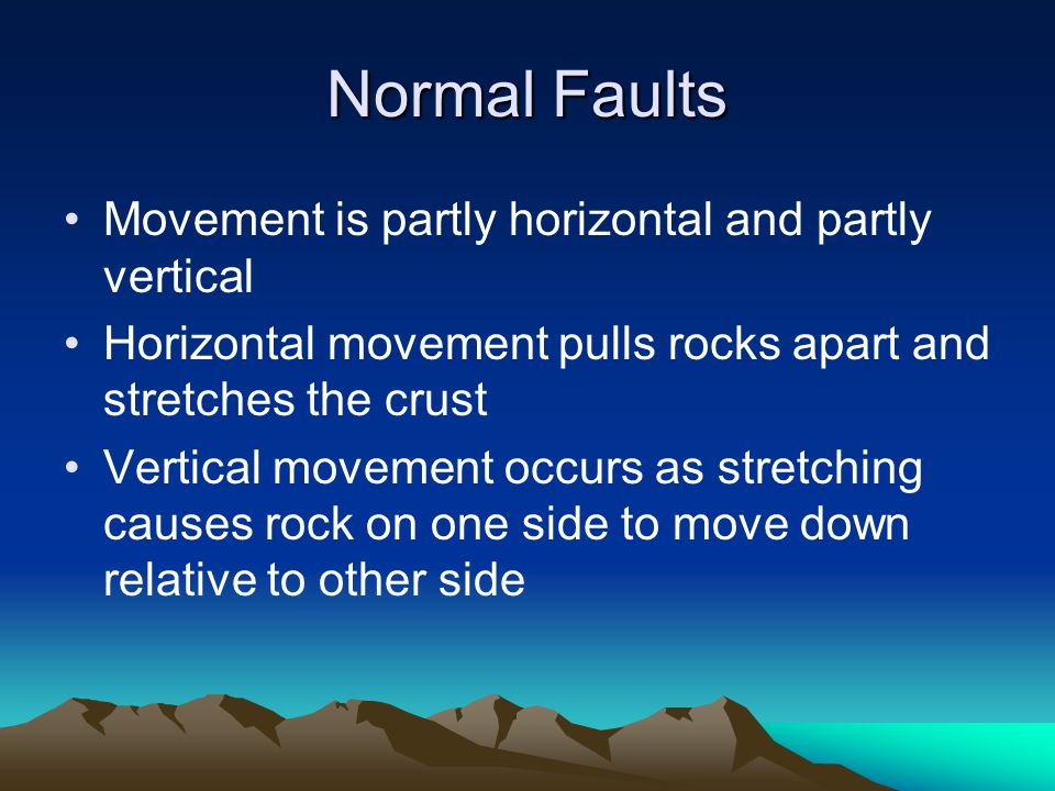 Normal Faults Movement is partly horizontal and partly vertical