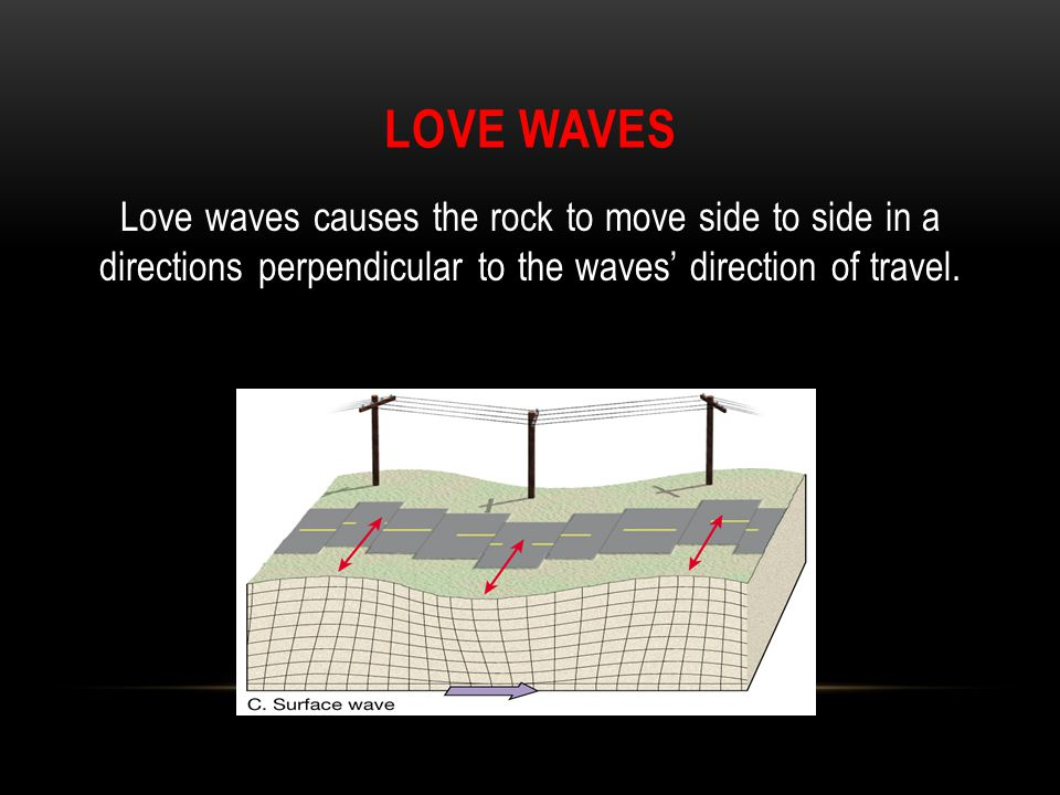 Love Waves Love waves causes the rock to move side to side in a directions perpendicular to the waves' direction of travel.