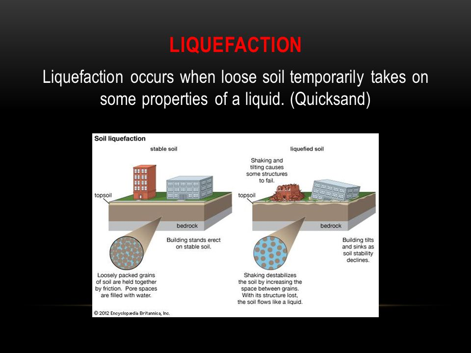 Liquefaction Liquefaction occurs when loose soil temporarily takes on some properties of a liquid.