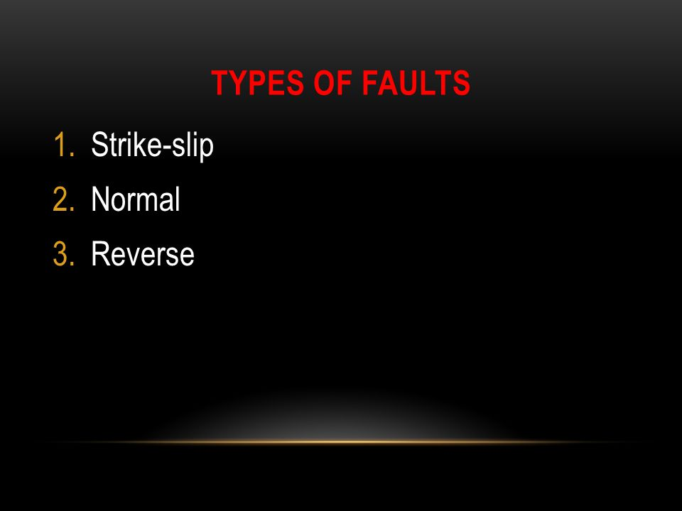 Types of Faults Strike-slip Normal Reverse