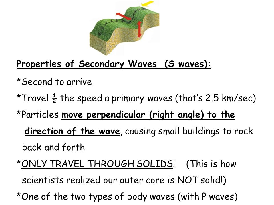 Properties of Secondary Waves (S waves):