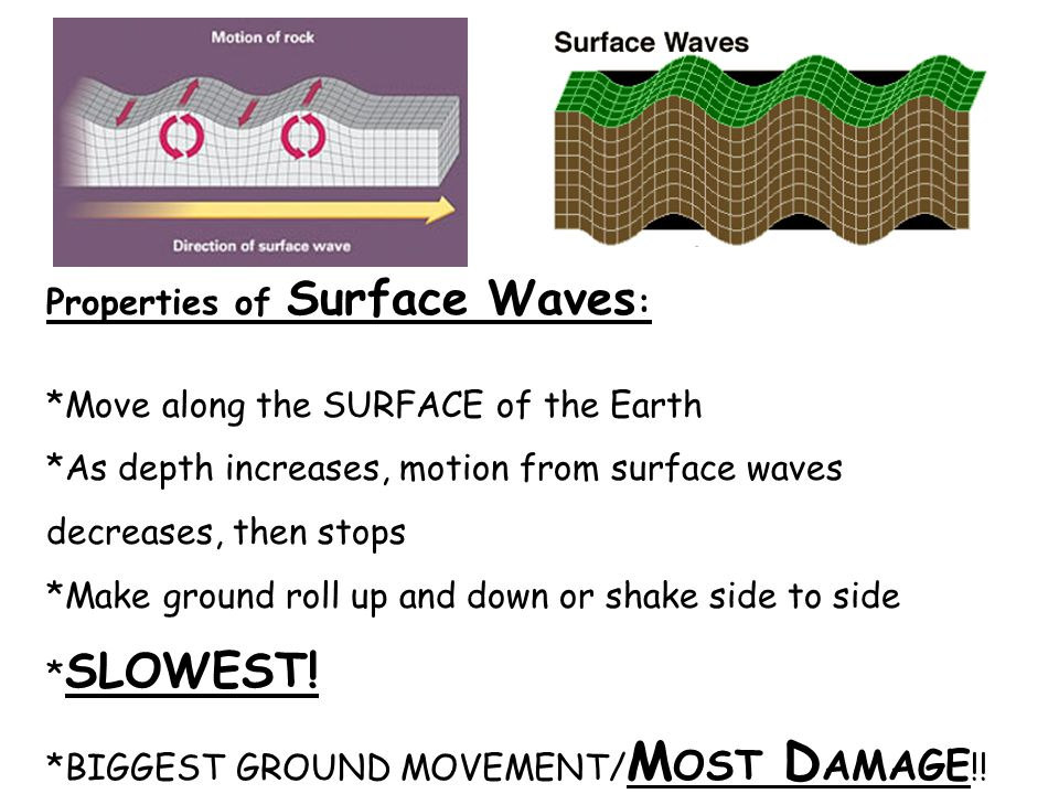 Properties of Surface Waves: