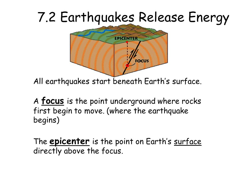 7.2 Earthquakes Release Energy