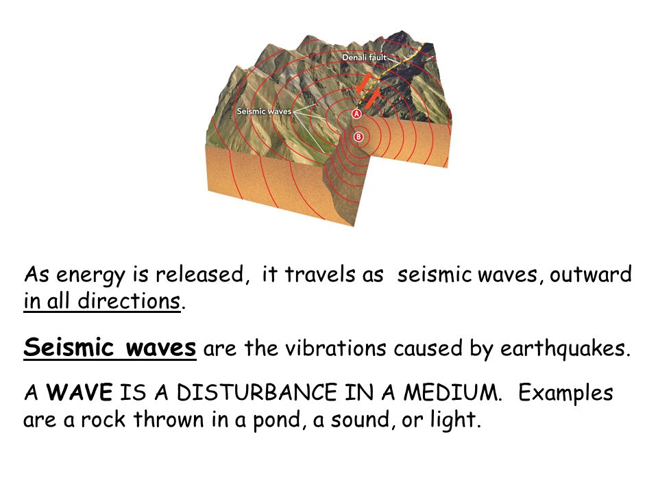 Seismic waves are the vibrations caused by earthquakes.