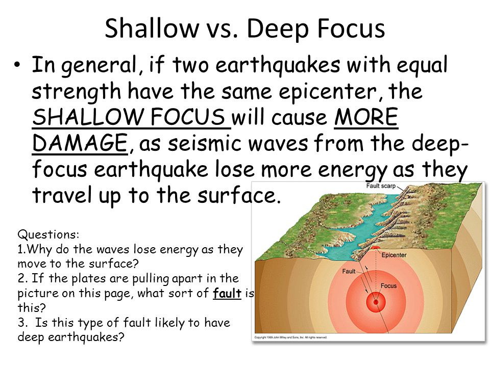 Shallow vs. Deep Focus
