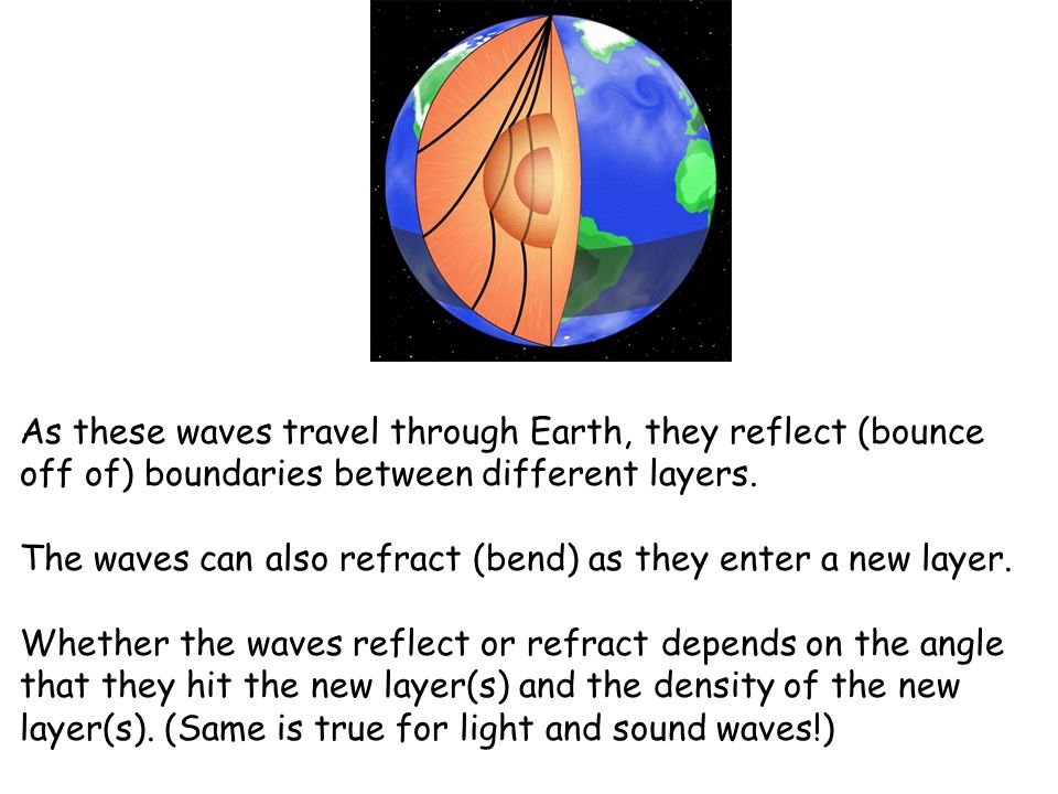 As these waves travel through Earth, they reflect (bounce off of) boundaries between different layers.