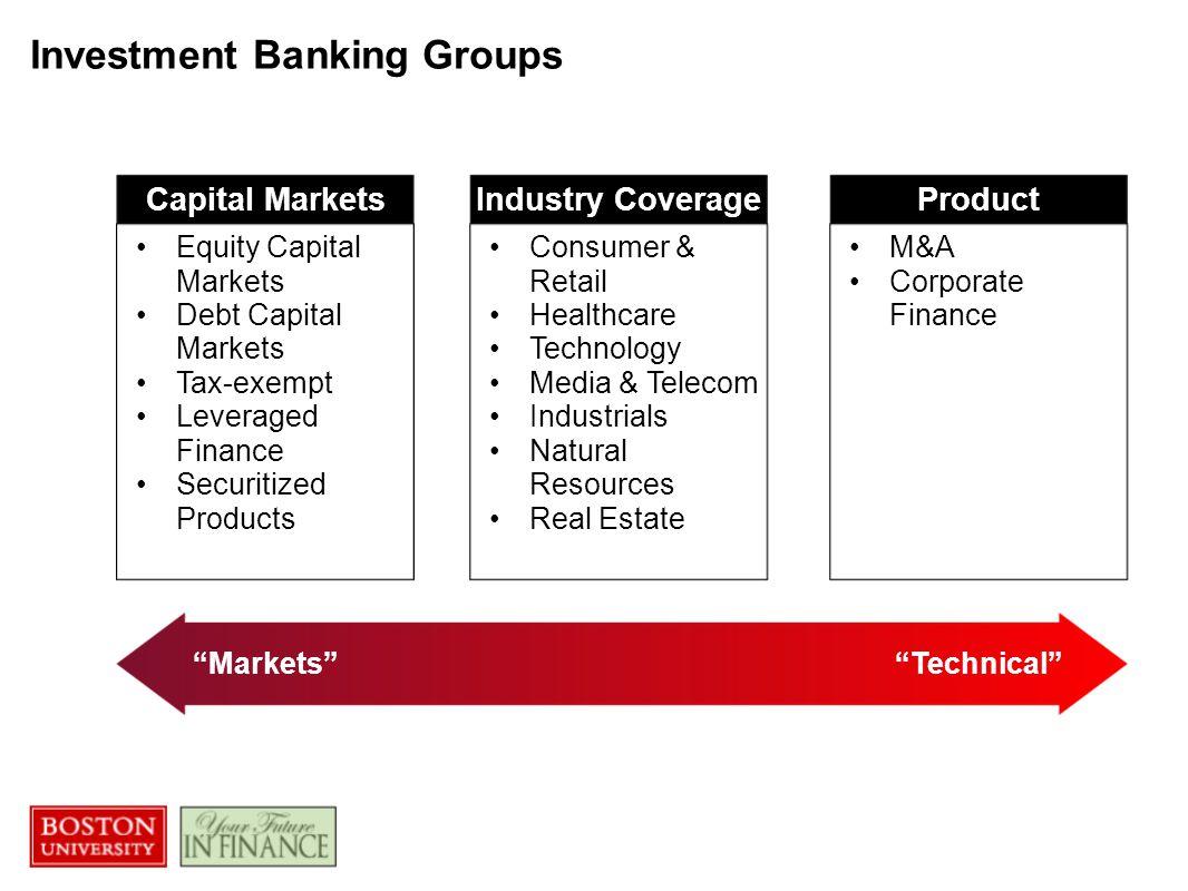 Leveraged Finance Natural Resources
