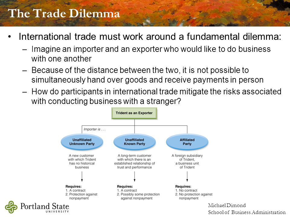 The Trade Dilemma International trade must work around a fundamental dilemma: