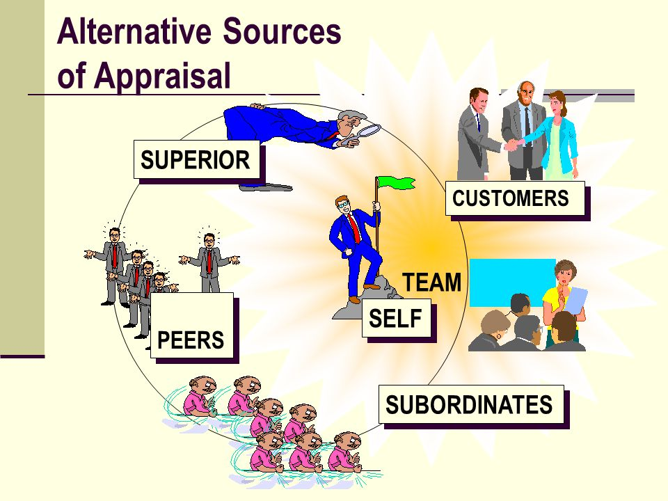Alternative Sources of Appraisal