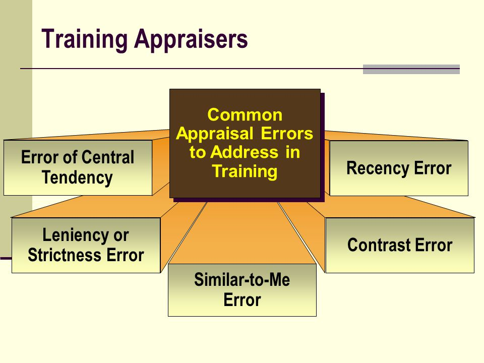 Training Appraisers Error of Central Tendency Recency Error
