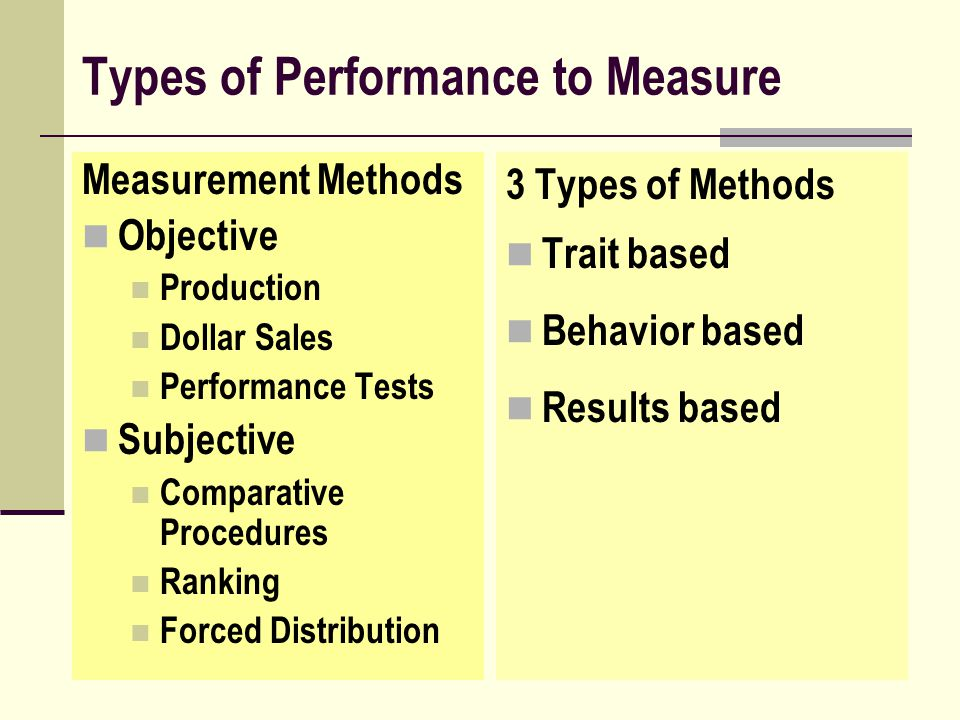 Types of Performance to Measure