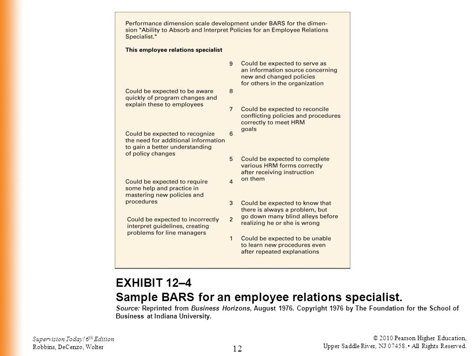 Sample BARS for an employee relations specialist.