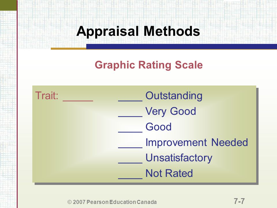 Appraisal Methods Graphic Rating Scale Trait: _____ ____ Outstanding
