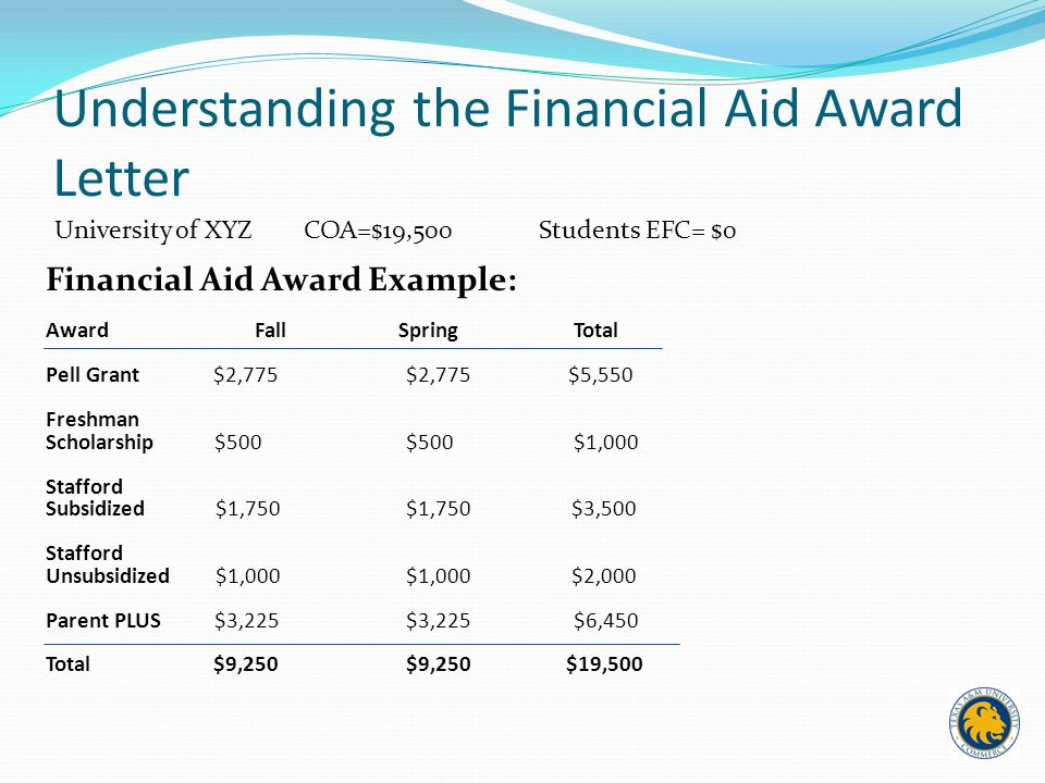 financial aid award letter unique financial aid award letter cover letter examples 8716