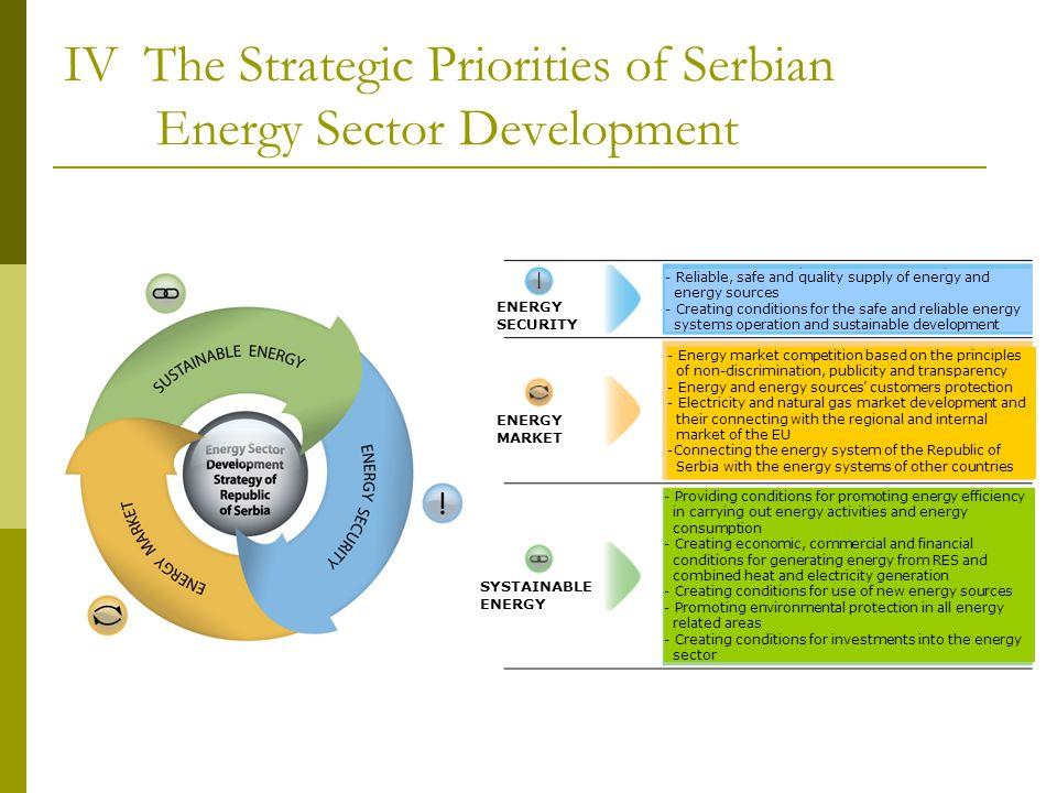 مشاريع الطاقة في صربيا