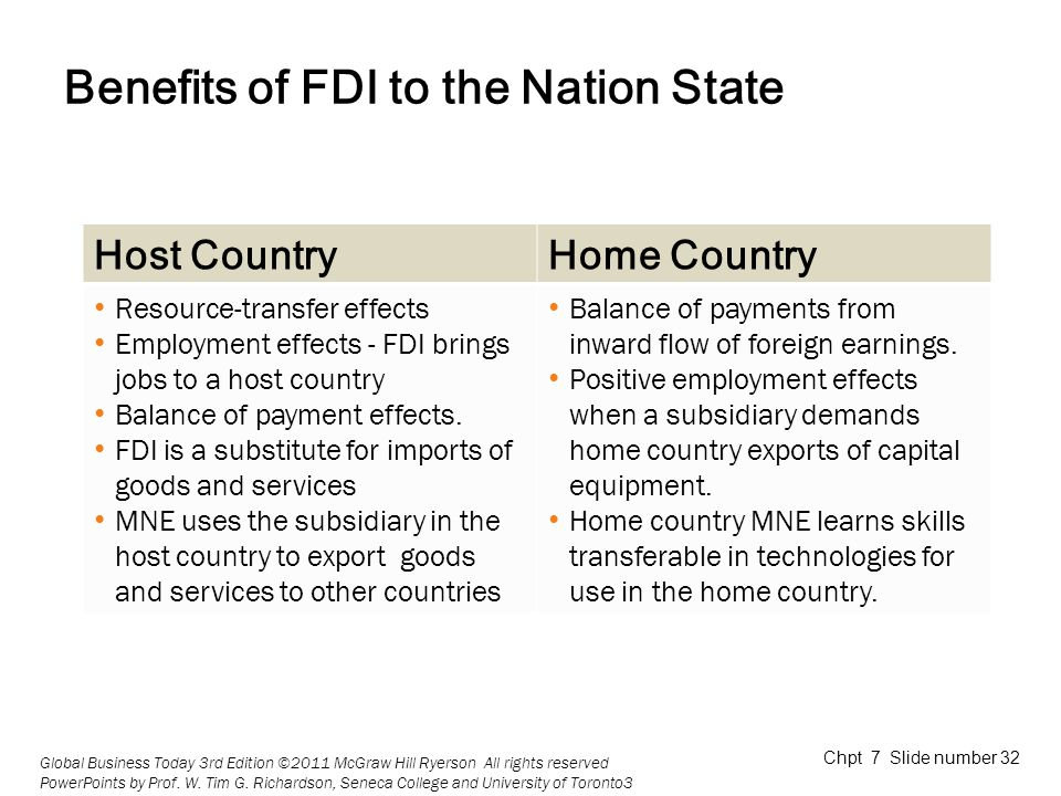advantages of fdi in home and host country