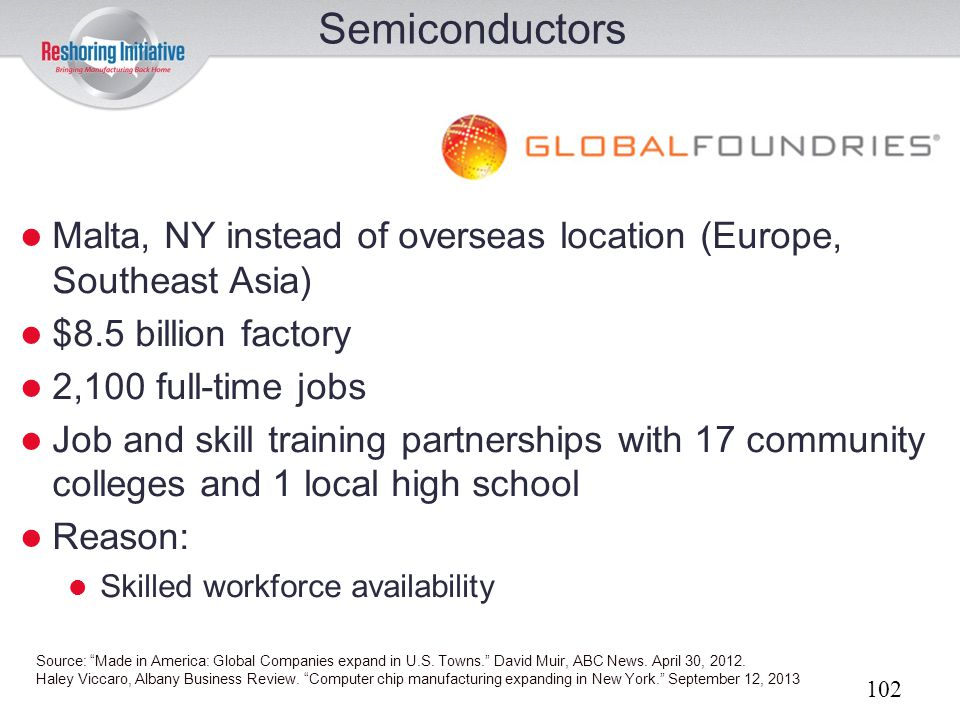 Semiconductors Malta, NY instead of overseas location (Europe, Southeast Asia) $8.5 billion factory.