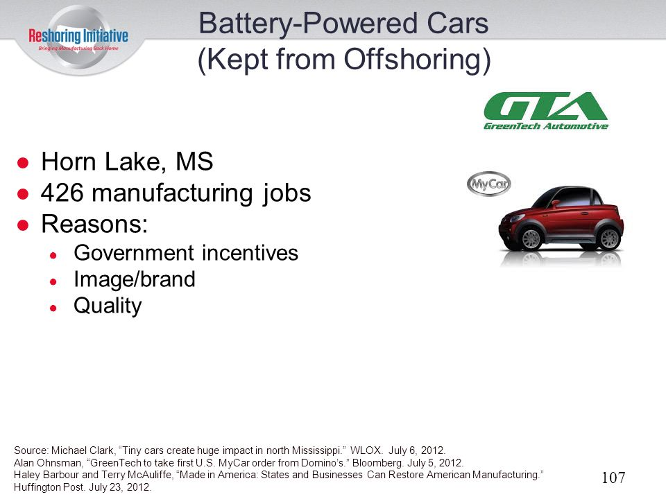 Battery-Powered Cars (Kept from Offshoring)