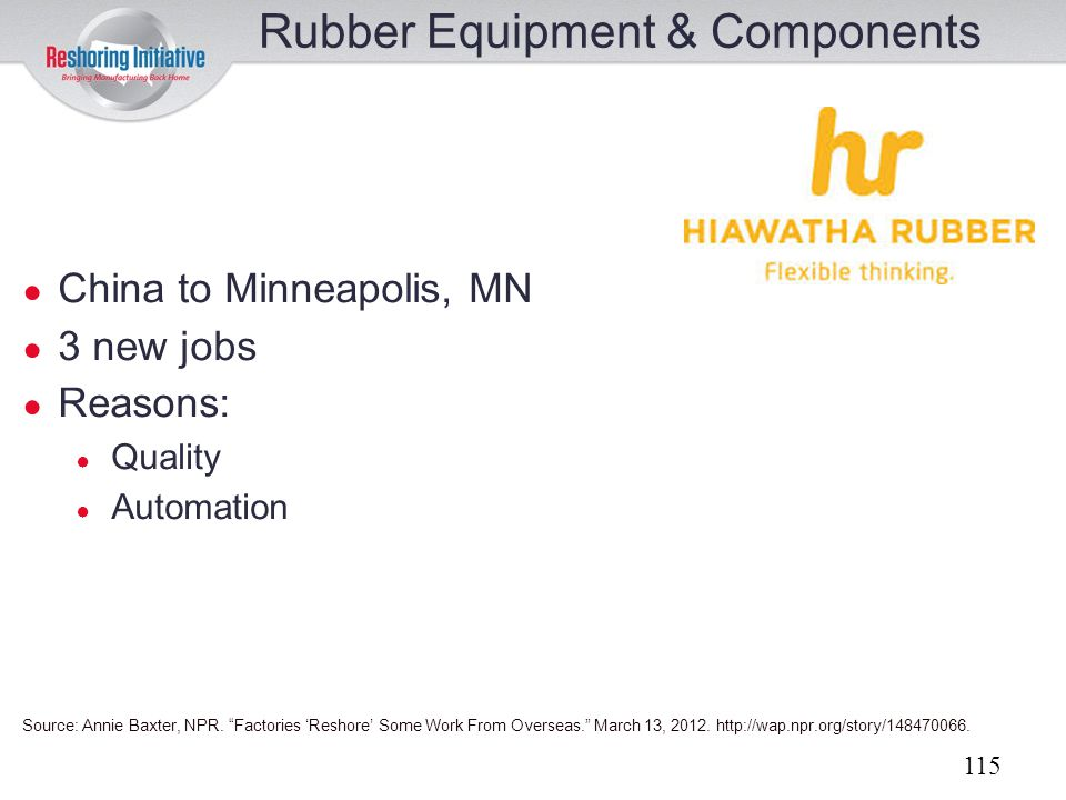 Rubber Equipment & Components