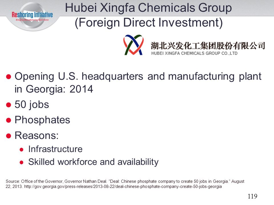 Hubei Xingfa Chemicals Group (Foreign Direct Investment)