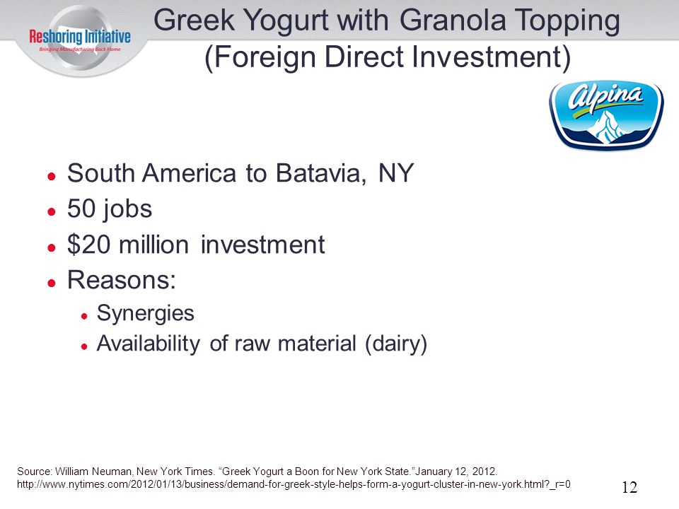 Greek Yogurt with Granola Topping (Foreign Direct Investment)