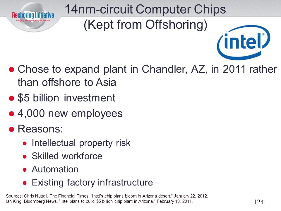 14nm-circuit Computer Chips (Kept from Offshoring)