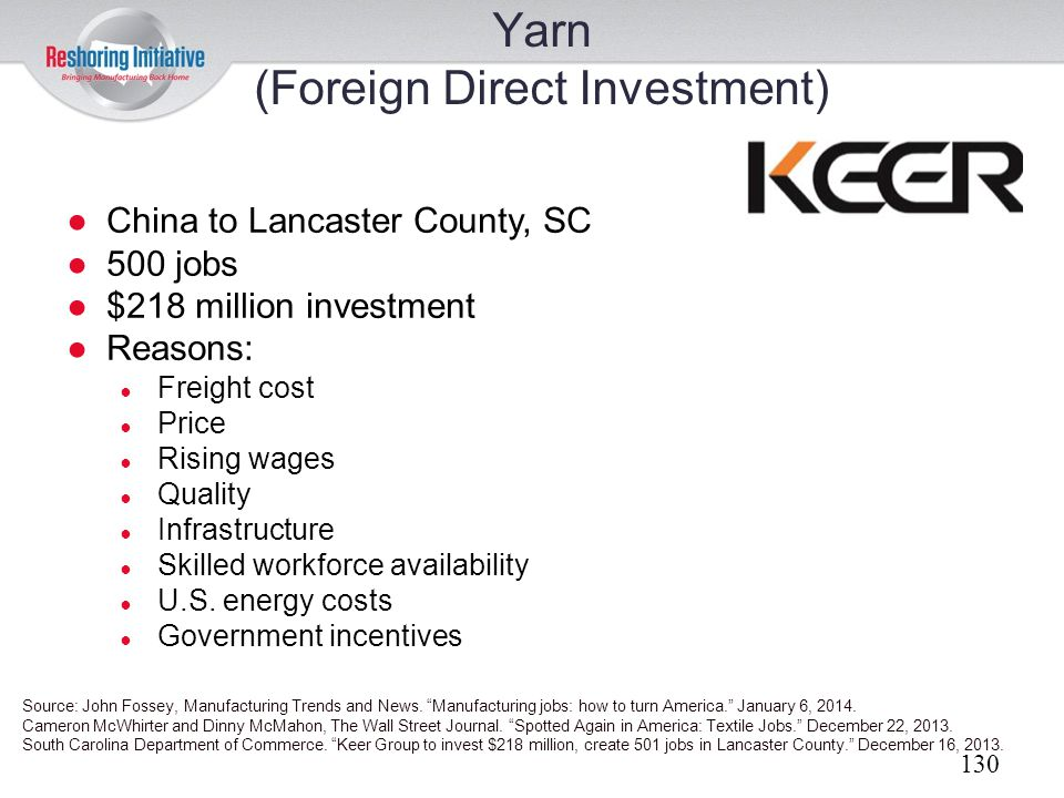 Yarn (Foreign Direct Investment)