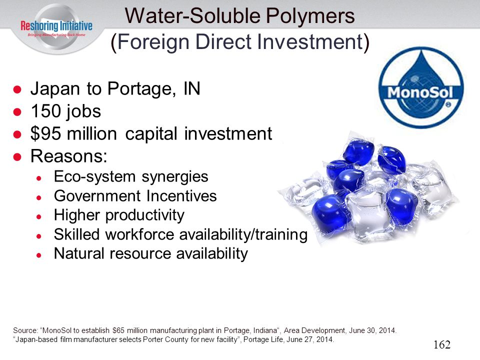 Water-Soluble Polymers (Foreign Direct Investment)
