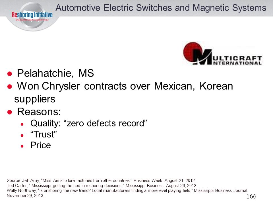 Automotive Electric Switches and Magnetic Systems