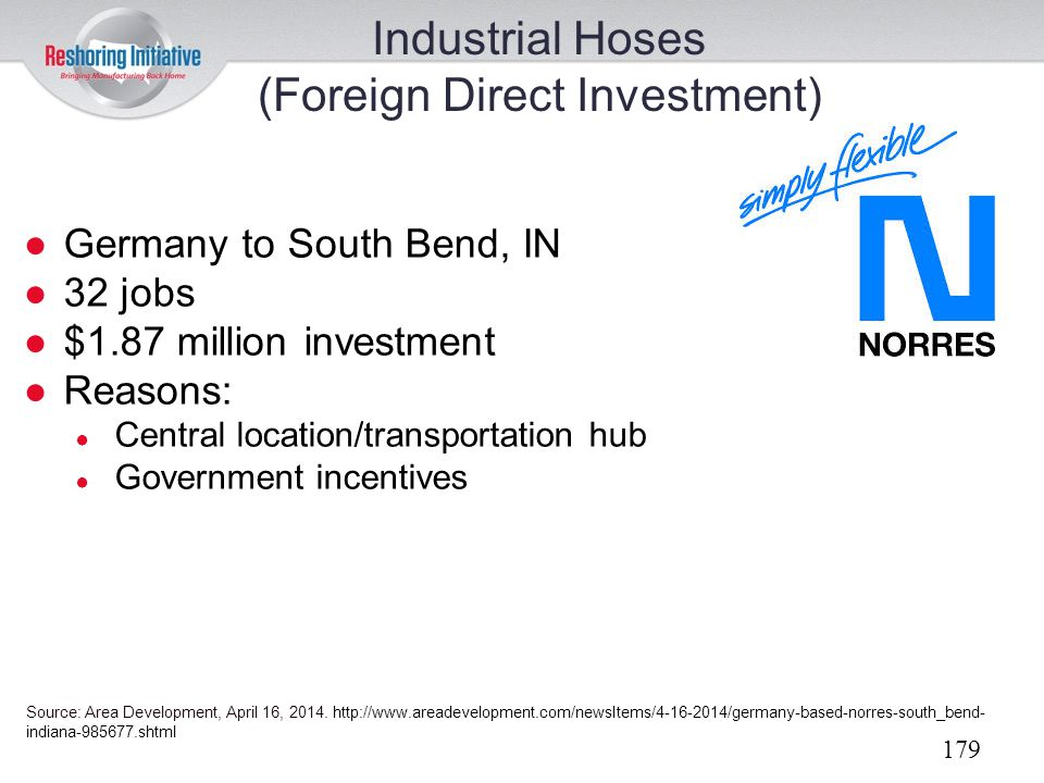 Industrial Hoses (Foreign Direct Investment)