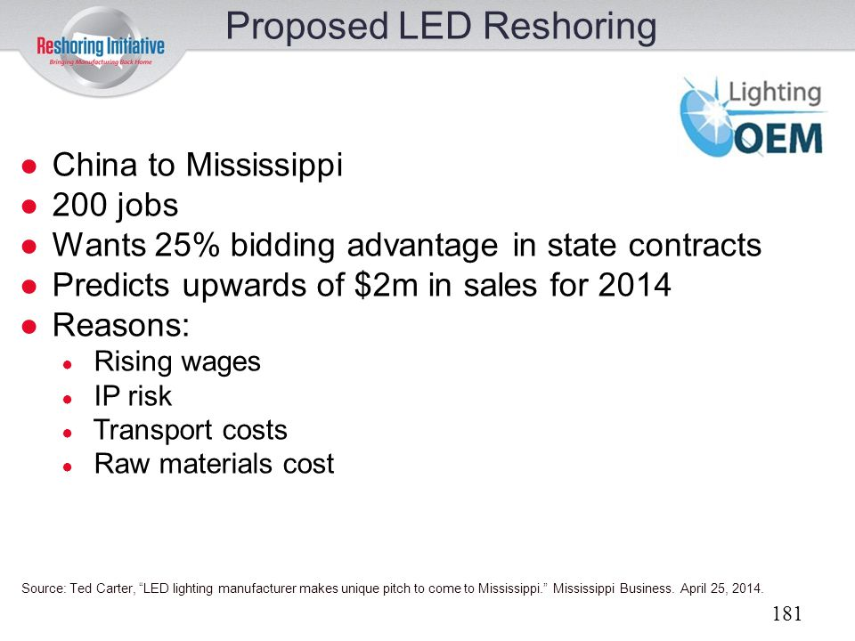 Proposed LED Reshoring